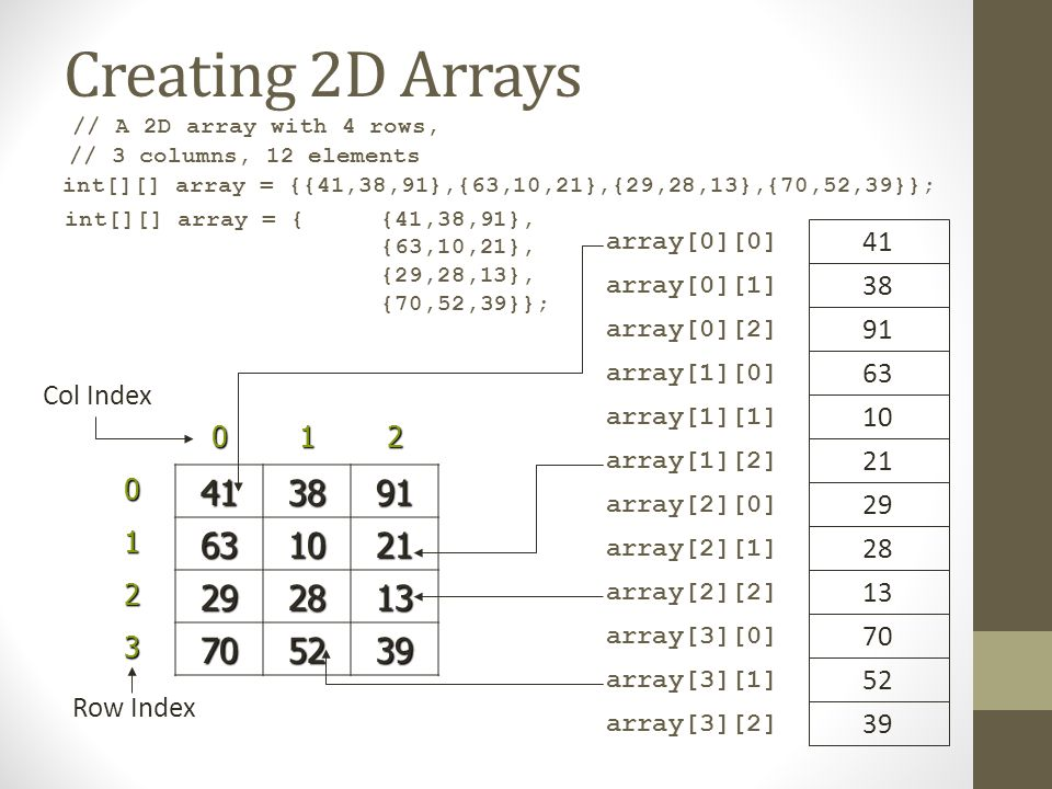 how to make int array